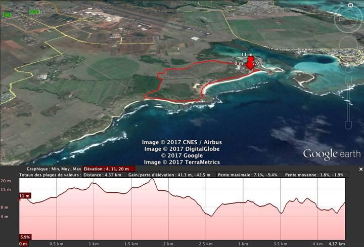 MU MTBstage3-5x4.5-km