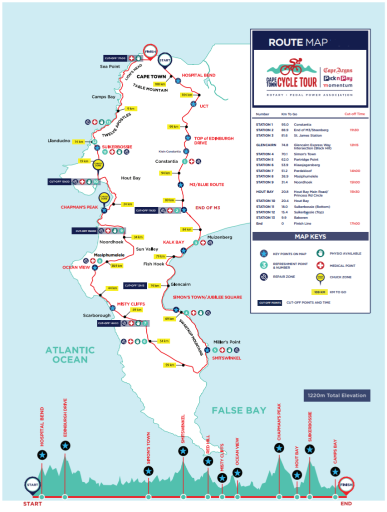 10th March CTCT - Route  Map & Profile
